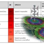 Как выполнить оценку фонового шума и разработать оптимальный акустический проект