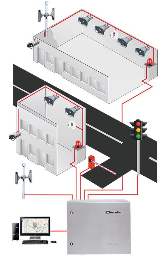 система громкой связи