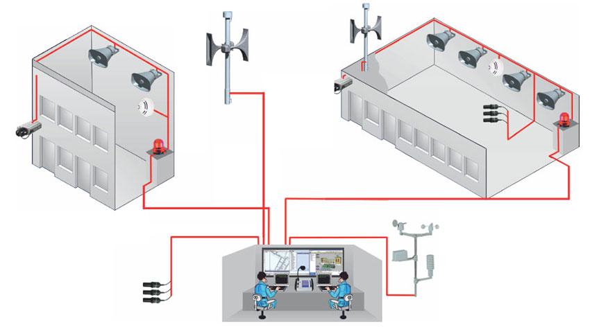 PA system